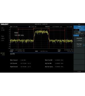 AMK-SSA3000X-Kit mesures avancées pour série SSA3000X