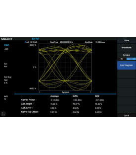 SVA1000X-DMA-Analyse en modulations ASK et FSK