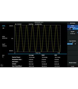 SVA1000X-AMA-Analyse en modulations AM et FM
